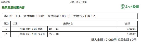 f:id:onix-oniku:20200320080434p:plain