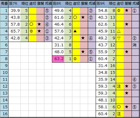 f:id:onix-oniku:20200320144504p:plain