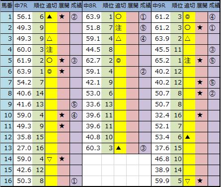 f:id:onix-oniku:20200320150148p:plain