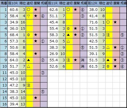 f:id:onix-oniku:20200320162739p:plain
