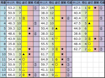 f:id:onix-oniku:20200320164030p:plain