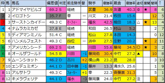 f:id:onix-oniku:20200320181534p:plain