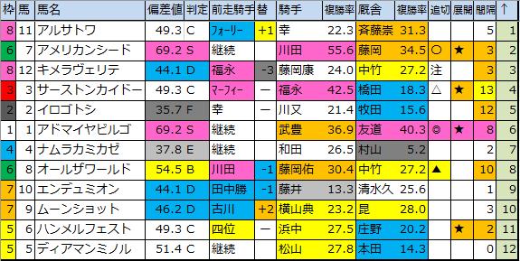 f:id:onix-oniku:20200320181725p:plain