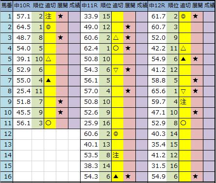 f:id:onix-oniku:20200320183905p:plain