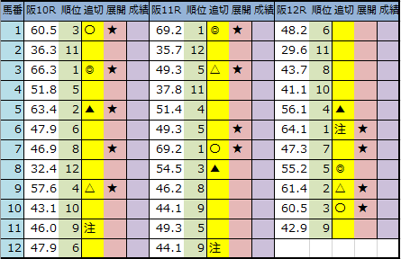 f:id:onix-oniku:20200320184023p:plain