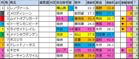 f:id:onix-oniku:20200320190926p:plain