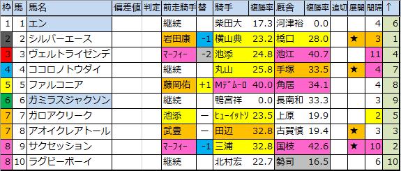 f:id:onix-oniku:20200320191232p:plain