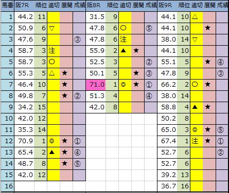 f:id:onix-oniku:20200321143531p:plain