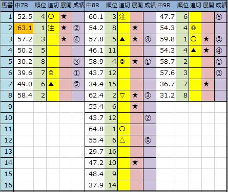 f:id:onix-oniku:20200321144643p:plain