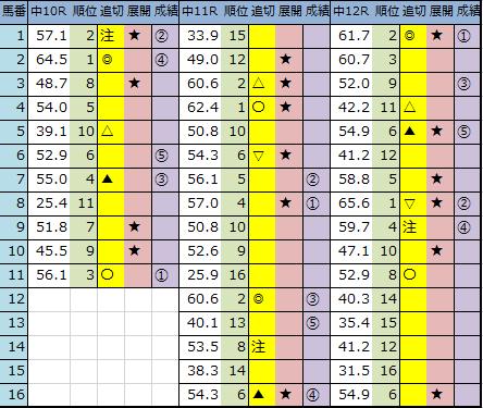 f:id:onix-oniku:20200321163803p:plain