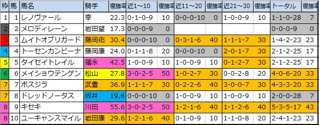 f:id:onix-oniku:20200321165431p:plain