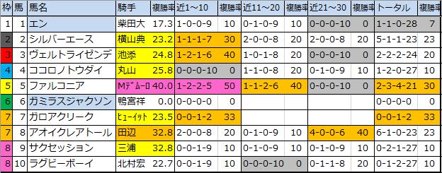 f:id:onix-oniku:20200321171146p:plain
