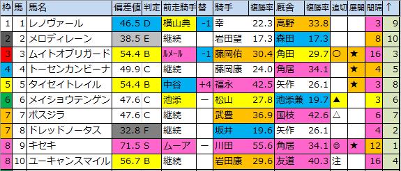 f:id:onix-oniku:20200321181005p:plain
