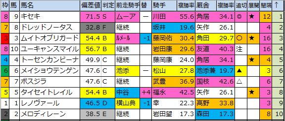 f:id:onix-oniku:20200321182413p:plain