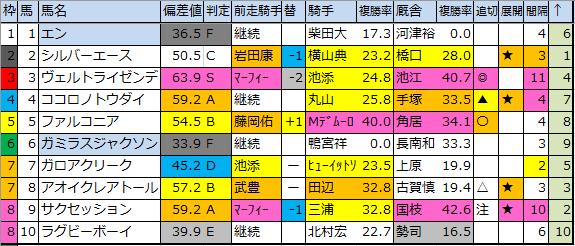 f:id:onix-oniku:20200321183550p:plain