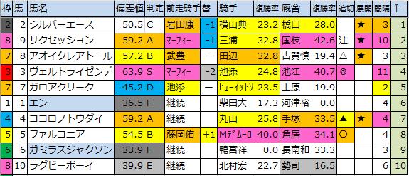 f:id:onix-oniku:20200321184818p:plain