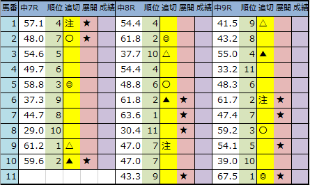f:id:onix-oniku:20200321192756p:plain