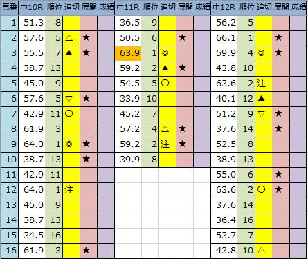 f:id:onix-oniku:20200321192825p:plain