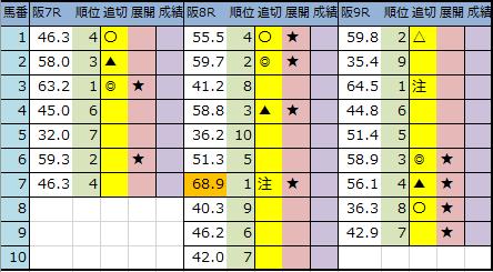 f:id:onix-oniku:20200321192858p:plain
