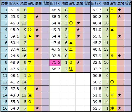 f:id:onix-oniku:20200321192933p:plain