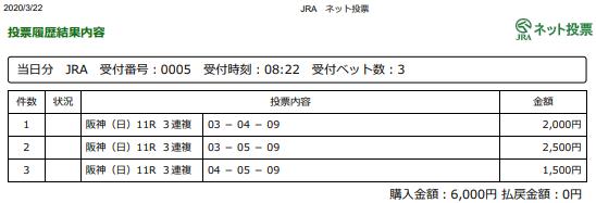 f:id:onix-oniku:20200322082333p:plain