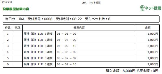 f:id:onix-oniku:20200322082406p:plain