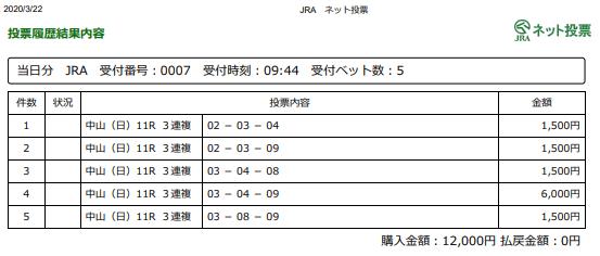 f:id:onix-oniku:20200322094542p:plain