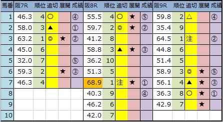 f:id:onix-oniku:20200322143426p:plain
