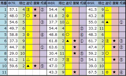 f:id:onix-oniku:20200322144349p:plain