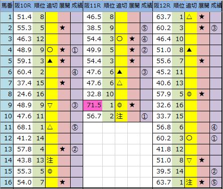 f:id:onix-oniku:20200322162619p:plain