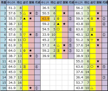 f:id:onix-oniku:20200322163601p:plain