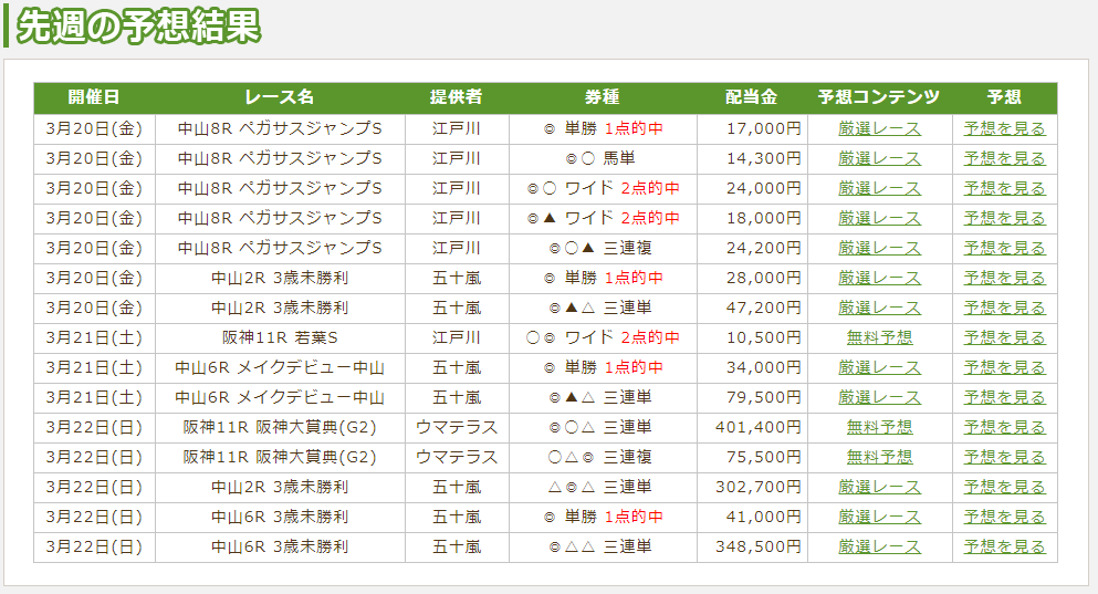 f:id:onix-oniku:20200324150132p:plain