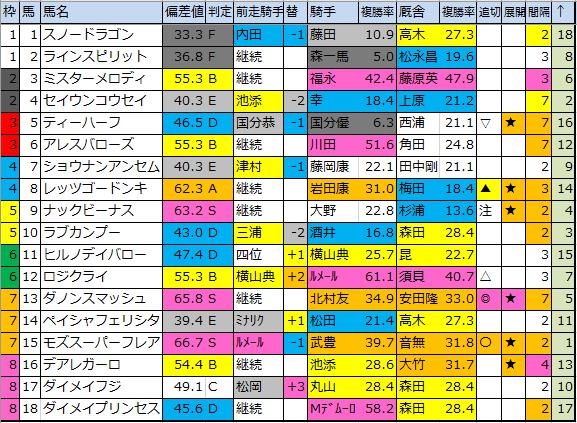 f:id:onix-oniku:20200324150456p:plain