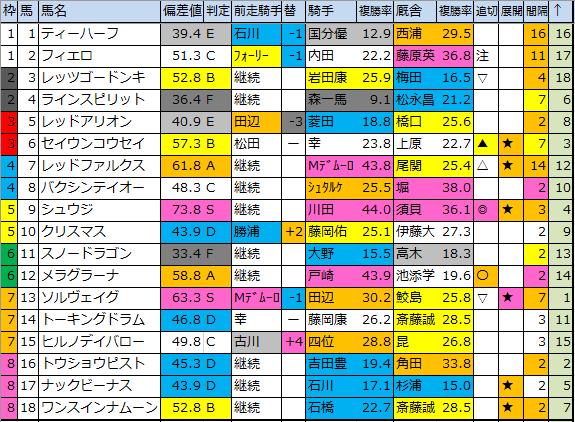 f:id:onix-oniku:20200324150652p:plain