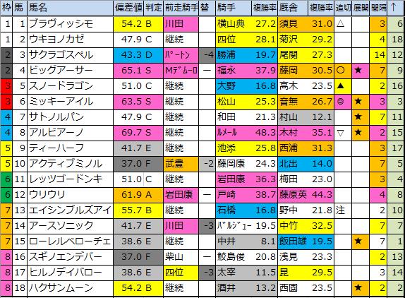 f:id:onix-oniku:20200324150725p:plain