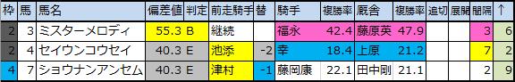 f:id:onix-oniku:20200324153323p:plain