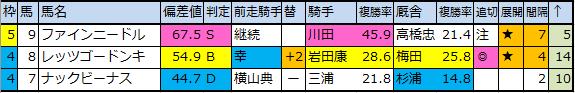 f:id:onix-oniku:20200324153416p:plain