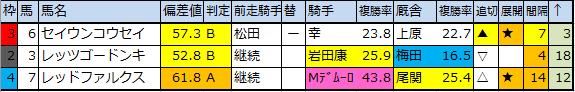 f:id:onix-oniku:20200324154038p:plain
