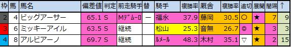 f:id:onix-oniku:20200324154106p:plain