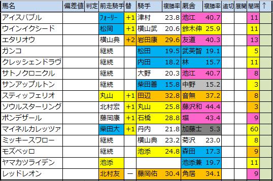 f:id:onix-oniku:20200324195730p:plain