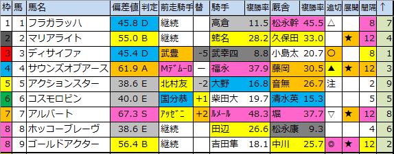 f:id:onix-oniku:20200324200401p:plain