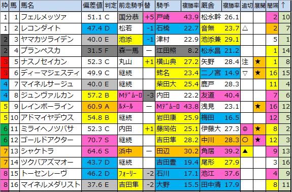 f:id:onix-oniku:20200324200436p:plain