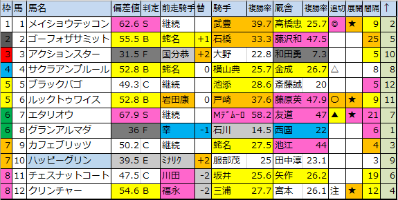 f:id:onix-oniku:20200324200642p:plain