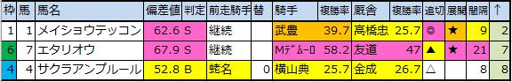 f:id:onix-oniku:20200324204205p:plain