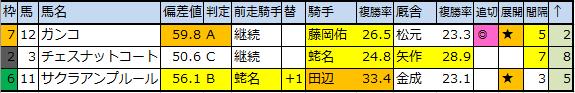f:id:onix-oniku:20200324204238p:plain