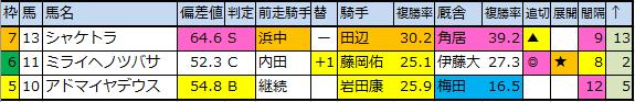 f:id:onix-oniku:20200324204330p:plain