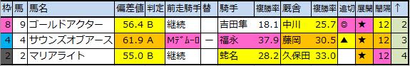 f:id:onix-oniku:20200324204358p:plain