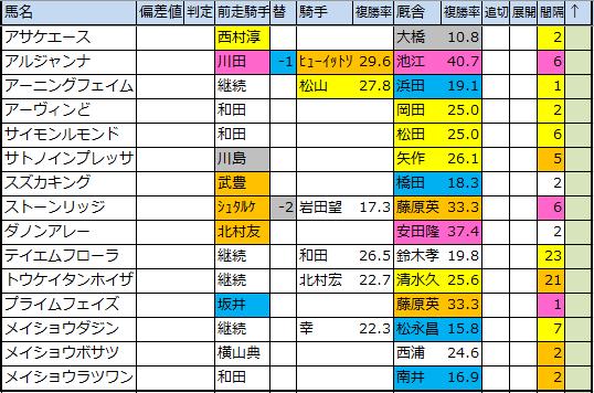 f:id:onix-oniku:20200324214725p:plain