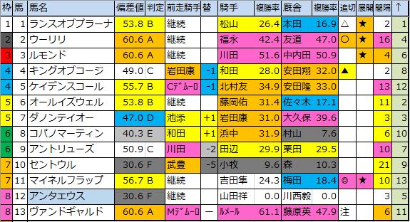 f:id:onix-oniku:20200324215355p:plain