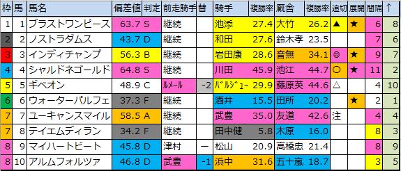 f:id:onix-oniku:20200324215429p:plain
